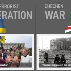 Anti-terrorist operation in Eastern Ukraine and the Chechen War: Infographics