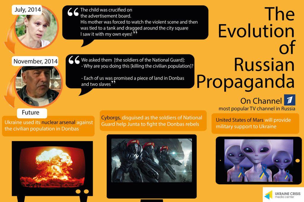 Russian-propaganda