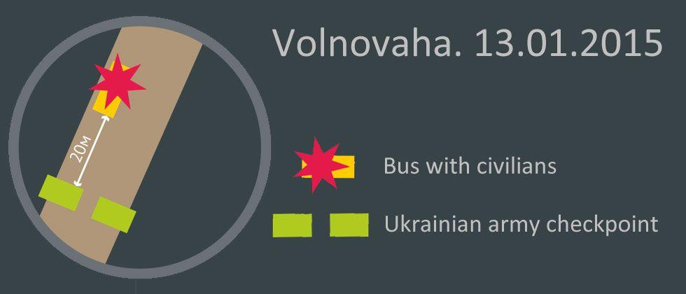 Volnovaha-graphics2