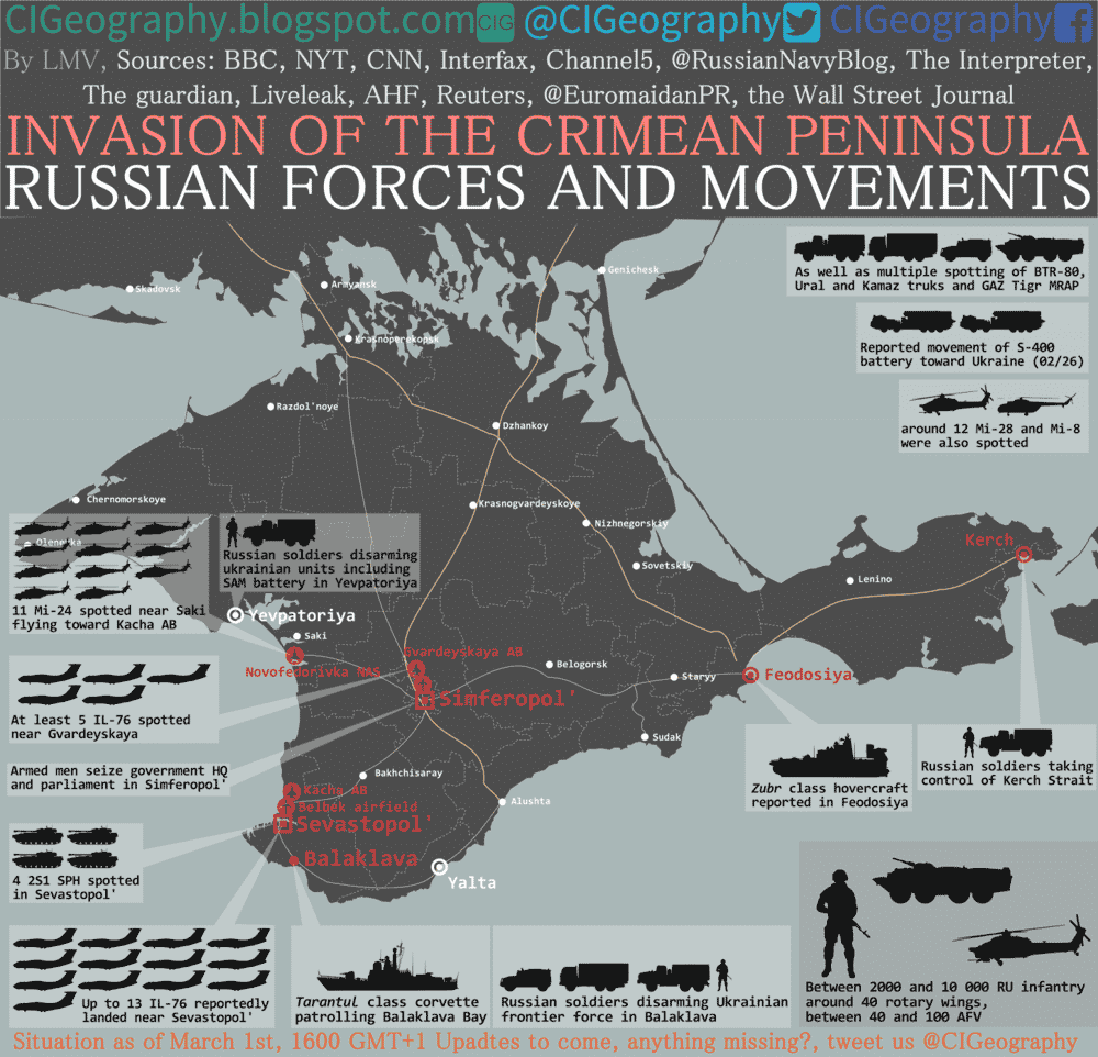 crimea_invasion_uaposition