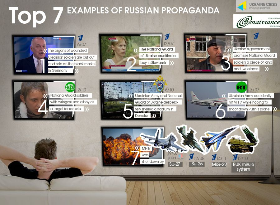 top10_russian_propaganda_uaposition