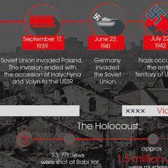 Ukraine in World War II: between the devil and the deep blue sea.
