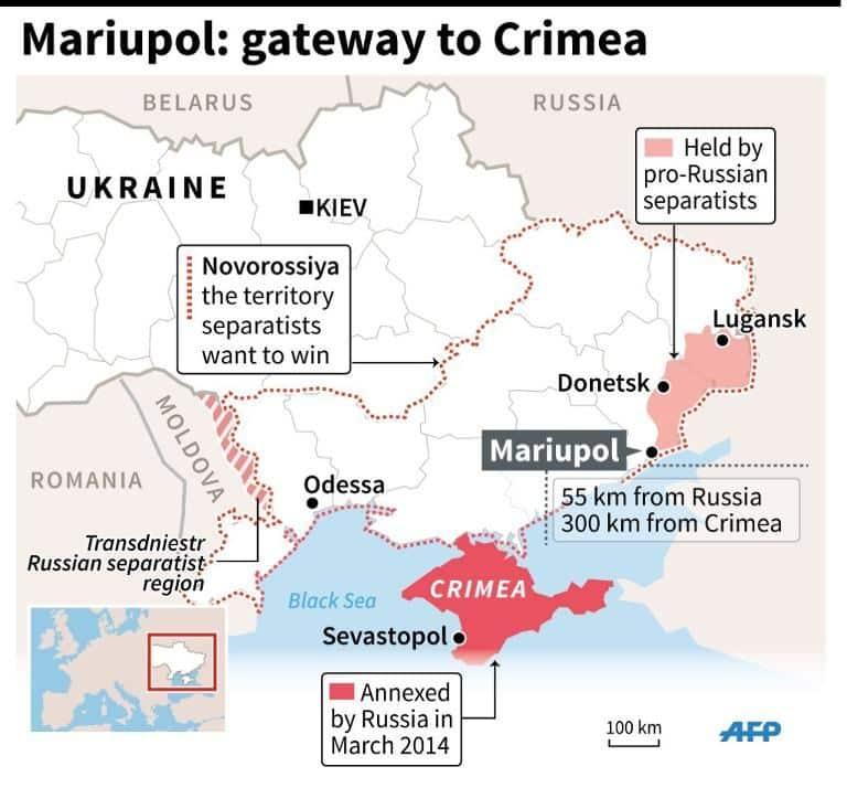 corridor to Crimea