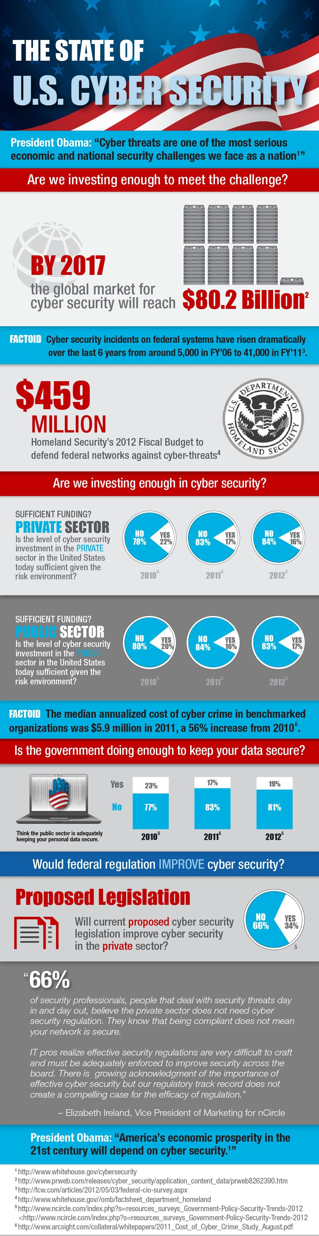 cyber-security-state