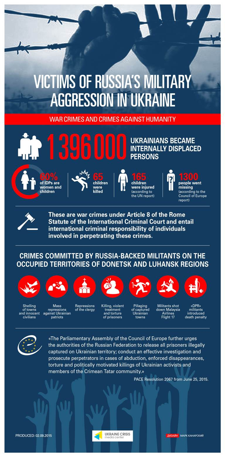 victims_of_russian_agression