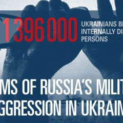 Victims of the Russian military aggression in Ukraine. Infographics