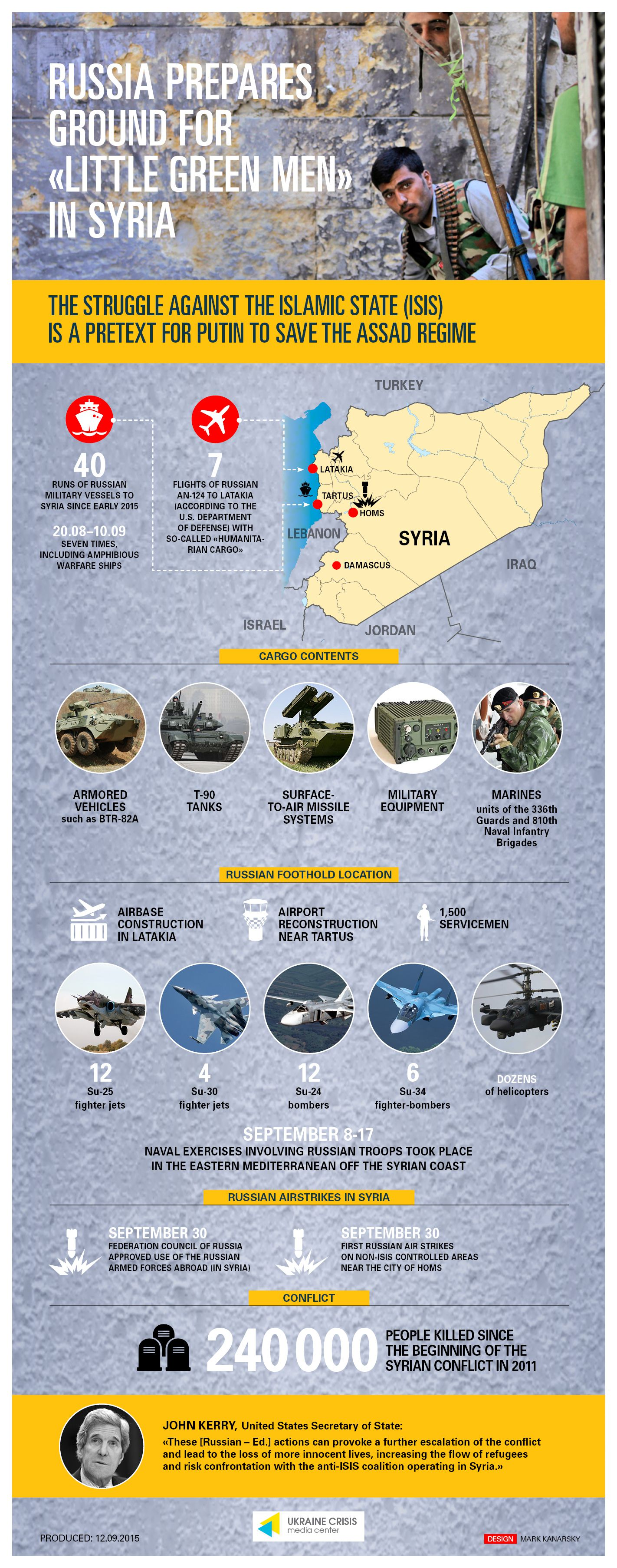 Russian military units in Syria