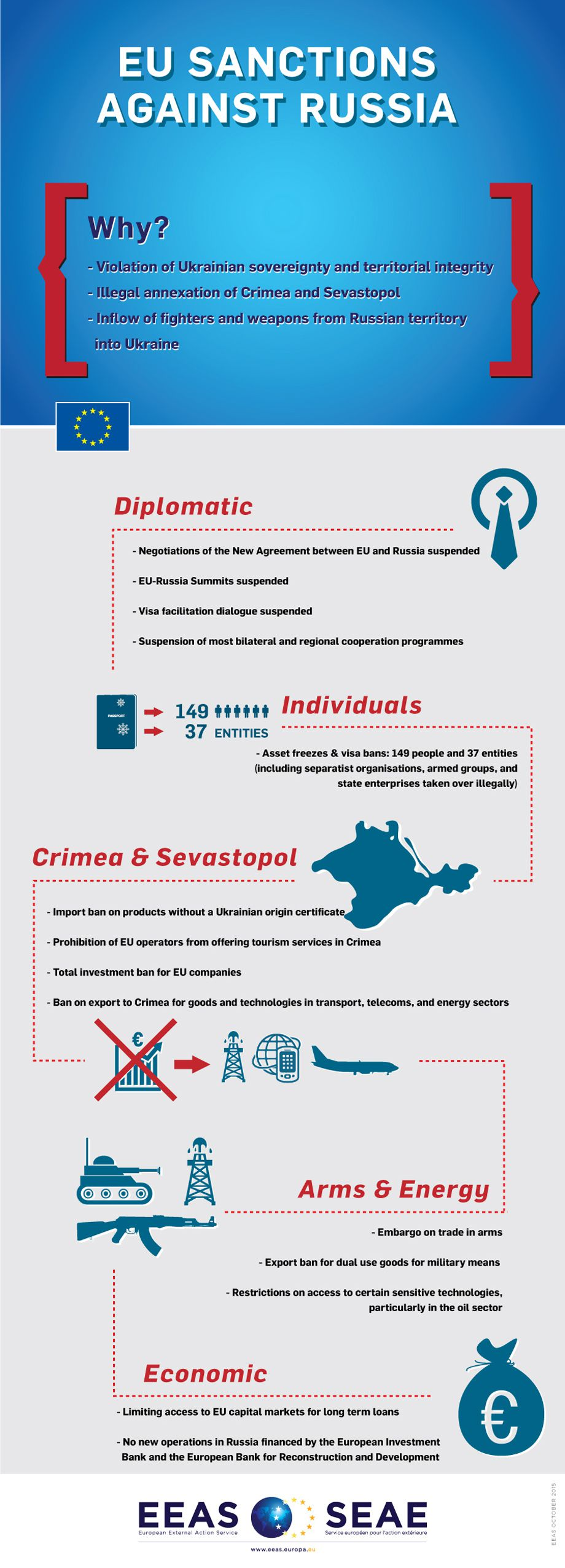 eu-sanctions-against-russia-07-10-2015_en