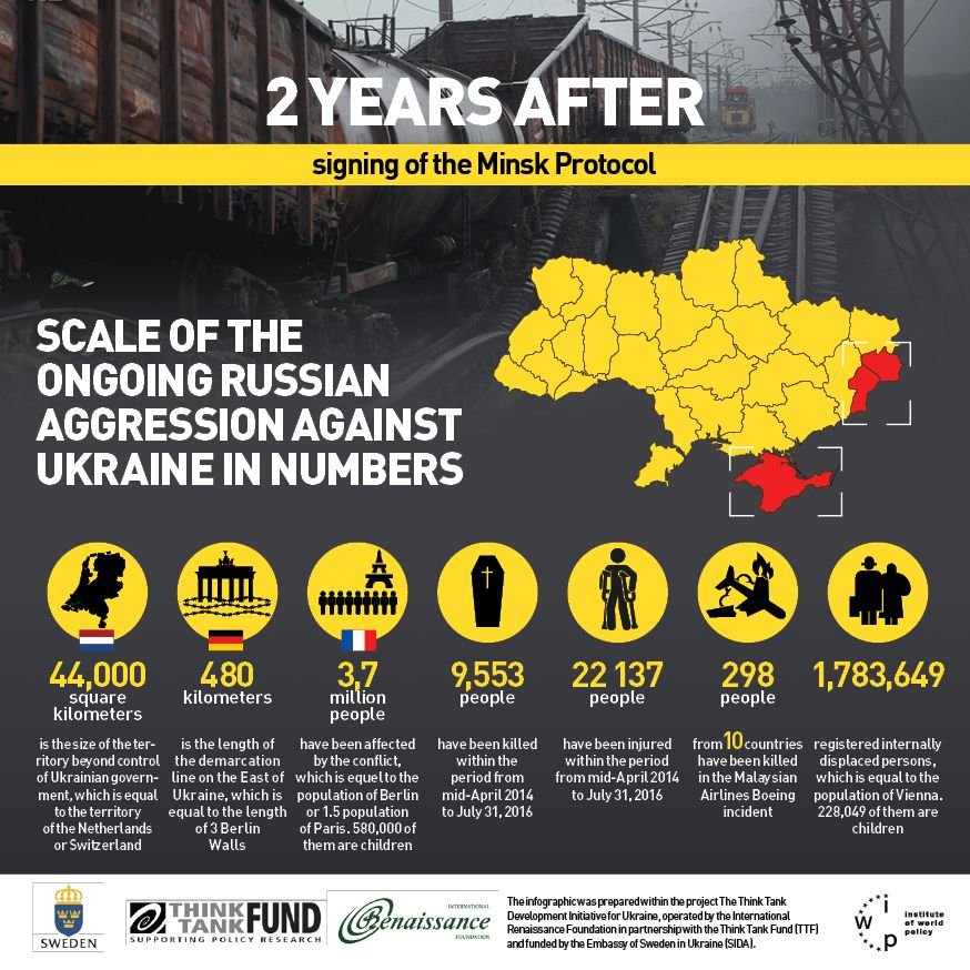 2 years after Minsk Agreement