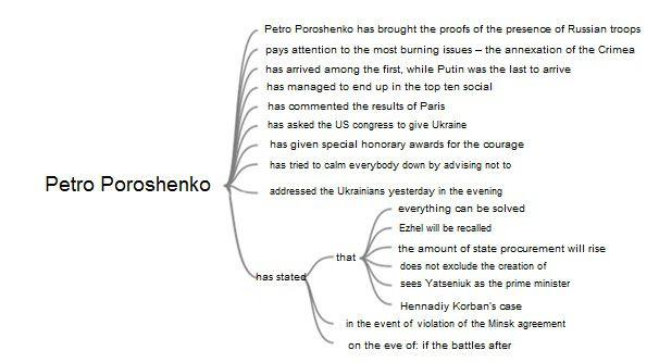 Self-Censorship on Ukraine TV (2)