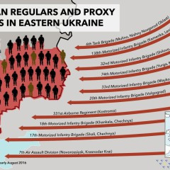 Russian regular forces in eastern Ukraine. Infographics